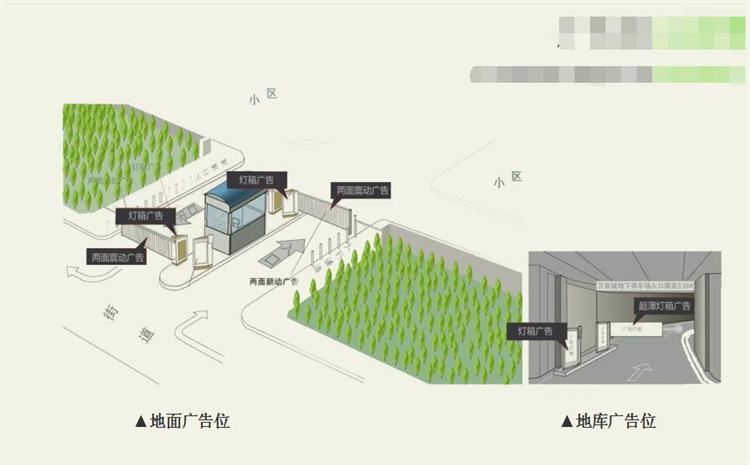 深圳社区广告